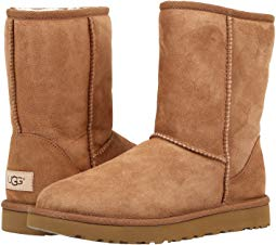 Banning Shearling Uggs Furs In NYC